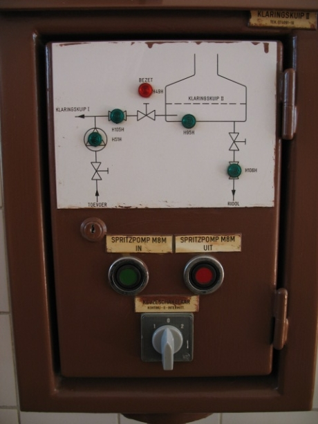 Control panel for the vats