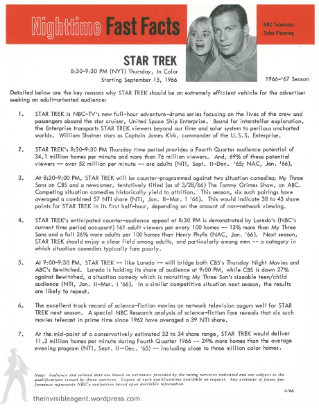Star Trek Pilot Fast Facts 1966